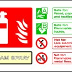 buy fire equipment signs